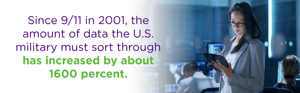 Data mining and data mining clearance jobs have increased by about 1,600 percent since the terrorist attacks of 9/11